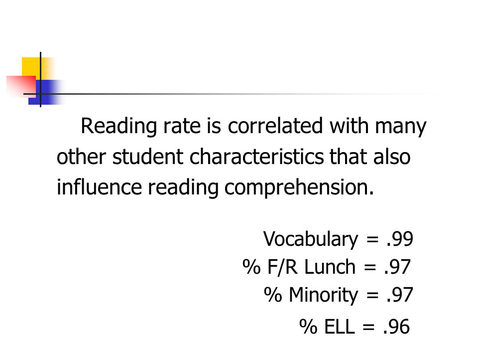 Reading rate is correlated with many other student characteristics that also influence reading comprehension. Vocabulary =.99 % F/R Lunch =.97 % Minor