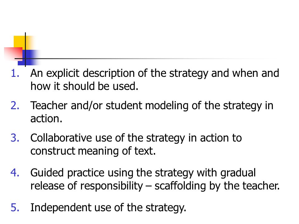 1.An explicit description of the strategy and when and how it should be used. 2.Teacher and/or student modeling of the strategy in action. 3.Collabora