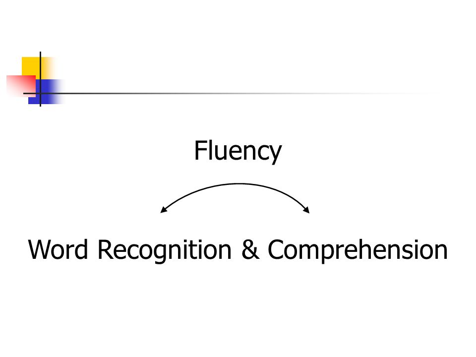 Fluency Word Recognition & Comprehension