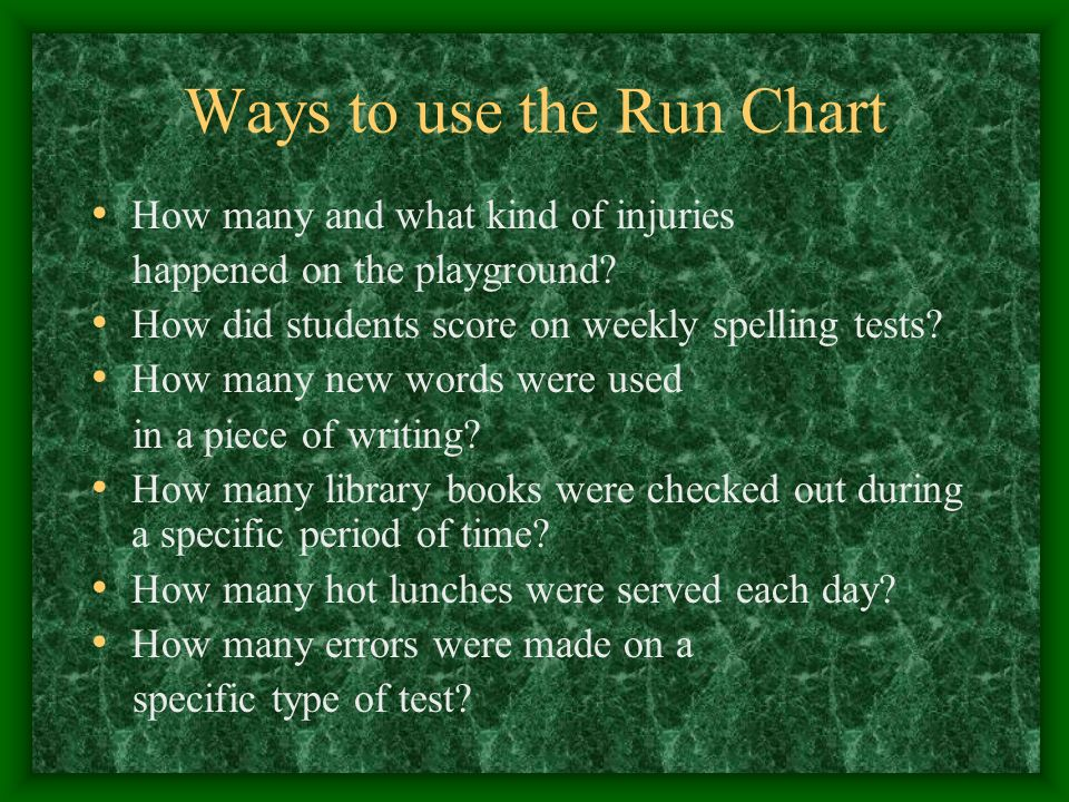 Ways to use the Run Chart How many and what kind of injuries happened on the playground.