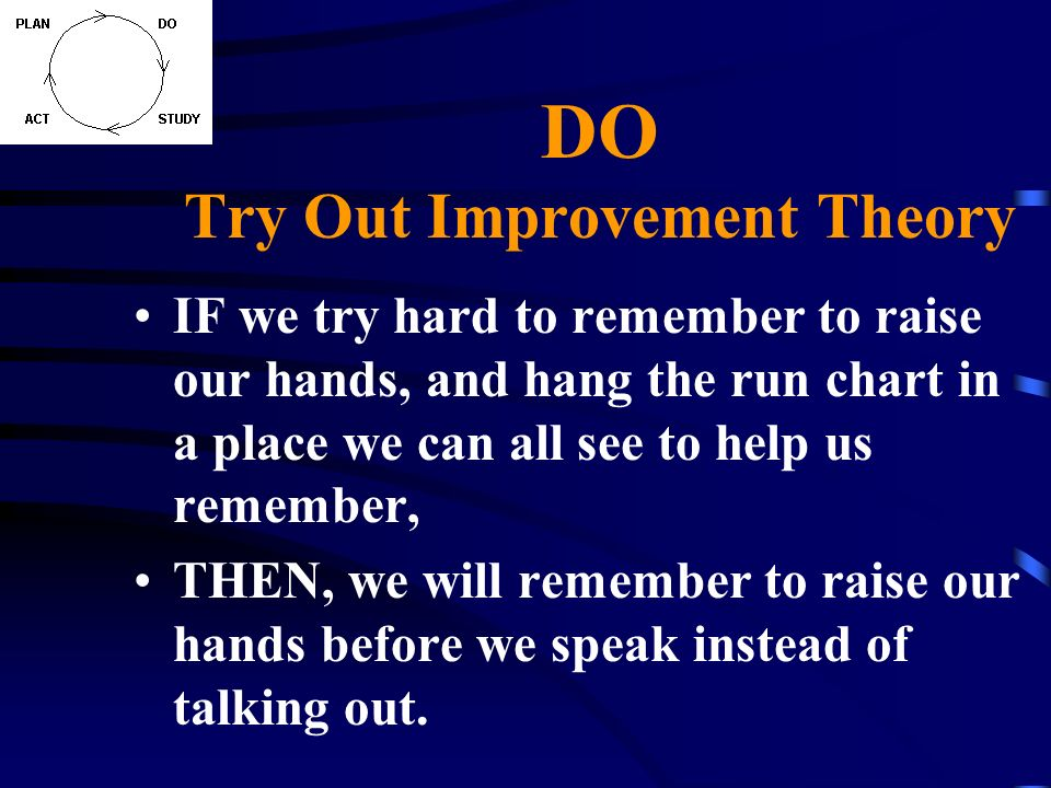 DO Try Out Improvement Theory IF we try hard to remember to raise our hands, and hang the run chart in a place we can all see to help us remember, THEN, we will remember to raise our hands before we speak instead of talking out.