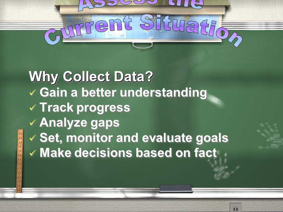 Why Collect Data? Gain a better understanding Track progress Analyze gaps Set, monitor and evaluate goals Make decisions based on fact Why Collect Dat