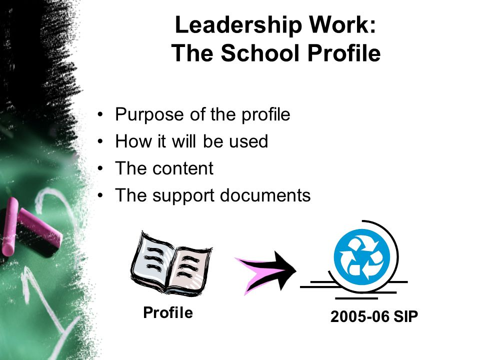Leadership Work: The School Profile Purpose of the profile How it will be used The content The support documents Profile 2005-06 SIP