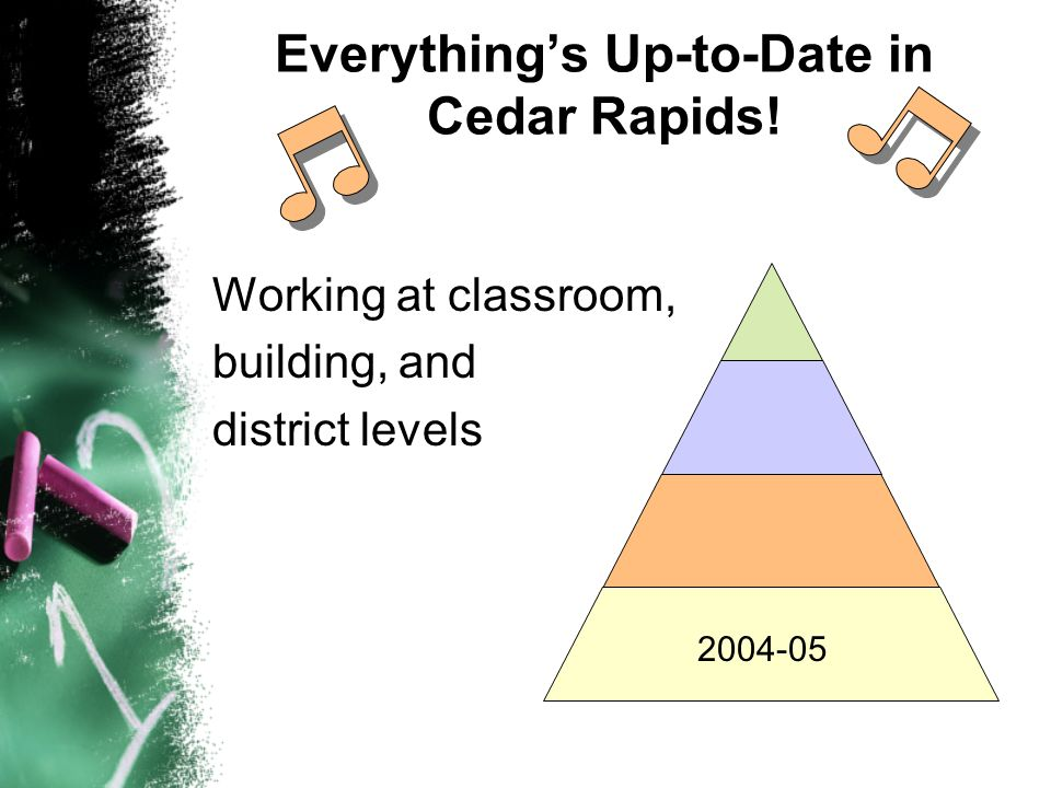 Everythings Up-to-Date in Cedar Rapids! Working at classroom, building, and district levels 2004-05