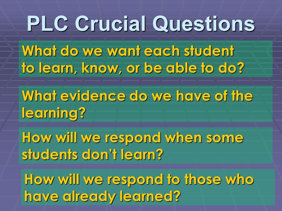PLC Crucial Questions What do we want each student to learn, know, or be able to do? What evidence do we have of the learning? How will we respond whe