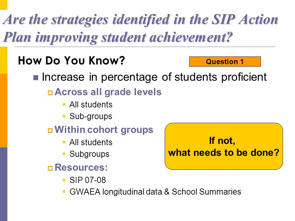 Are the strategies identified in the SIP Action Plan improving student achievement? How Do You Know? Increase in percentage of students proficient Acr