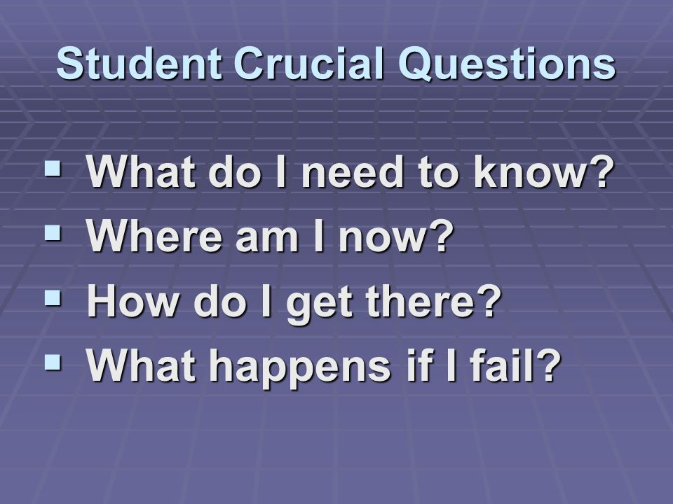 Student Crucial Questions What do I need to know? What do I need to know? Where am I now? Where am I now? How do I get there? How do I get there? What