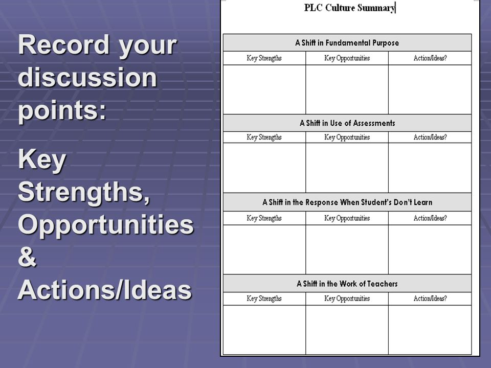 Record your discussion points: Key Strengths, Opportunities & Actions/Ideas