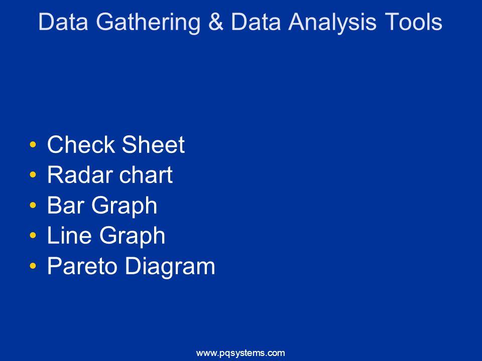 www.pqsystems.com Data Gathering & Data Analysis Tools Check Sheet Radar chart Bar Graph Line Graph Pareto Diagram