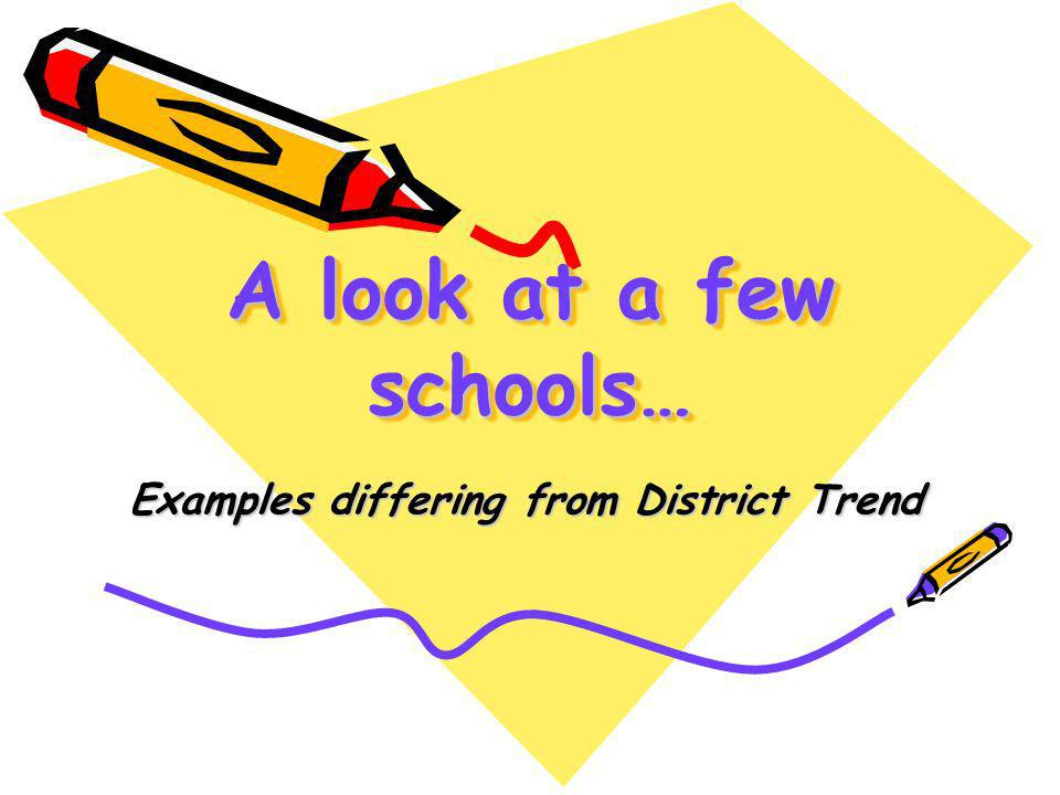 A look at a few schools… Examples differing from District Trend