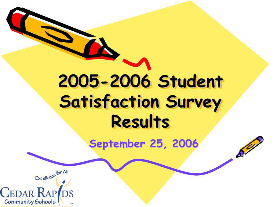 Student Satisfaction Survey Results September 25, 2006