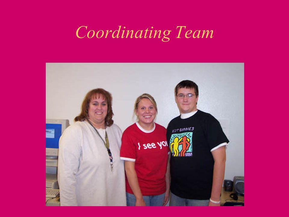 Coordinating Team