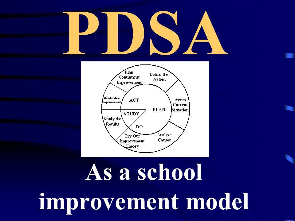 PDSA As a school improvement model
