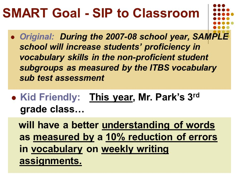 SMART Goal - SIP to Classroom Original: During the 2007-08 school year, SAMPLE school will increase students proficiency in vocabulary skills in the n