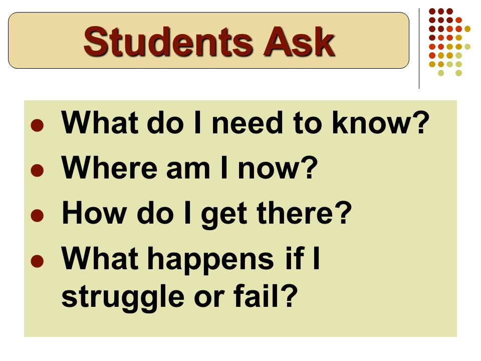 What do I need to know? Where am I now? How do I get there? What happens if I struggle or fail? Students Ask