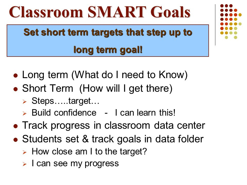 Long term (What do I need to Know) Short Term (How will I get there) Steps…..target… Build confidence - I can learn this! Track progress in classroom