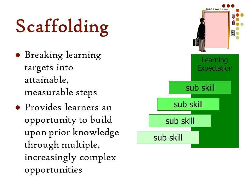 Scaffolding Breaking learning targets into attainable, measurable steps Provides learners an opportunity to build upon prior knowledge through multipl