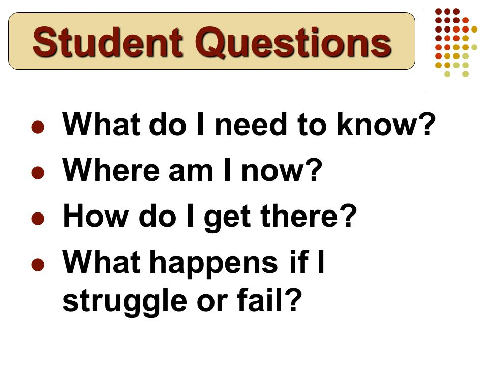 What do I need to know? Where am I now? How do I get there? What happens if I struggle or fail? Student Questions
