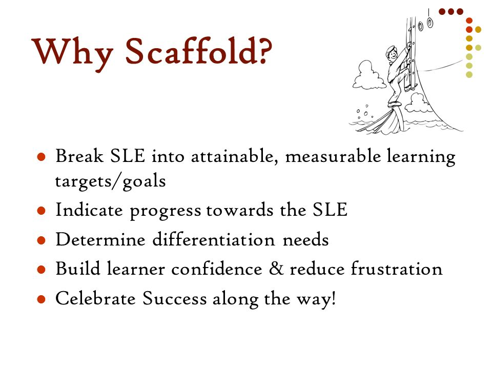 Why Scaffold? Break SLE into attainable, measurable learning targets/goals Indicate progress towards the SLE Determine differentiation needs Build lea