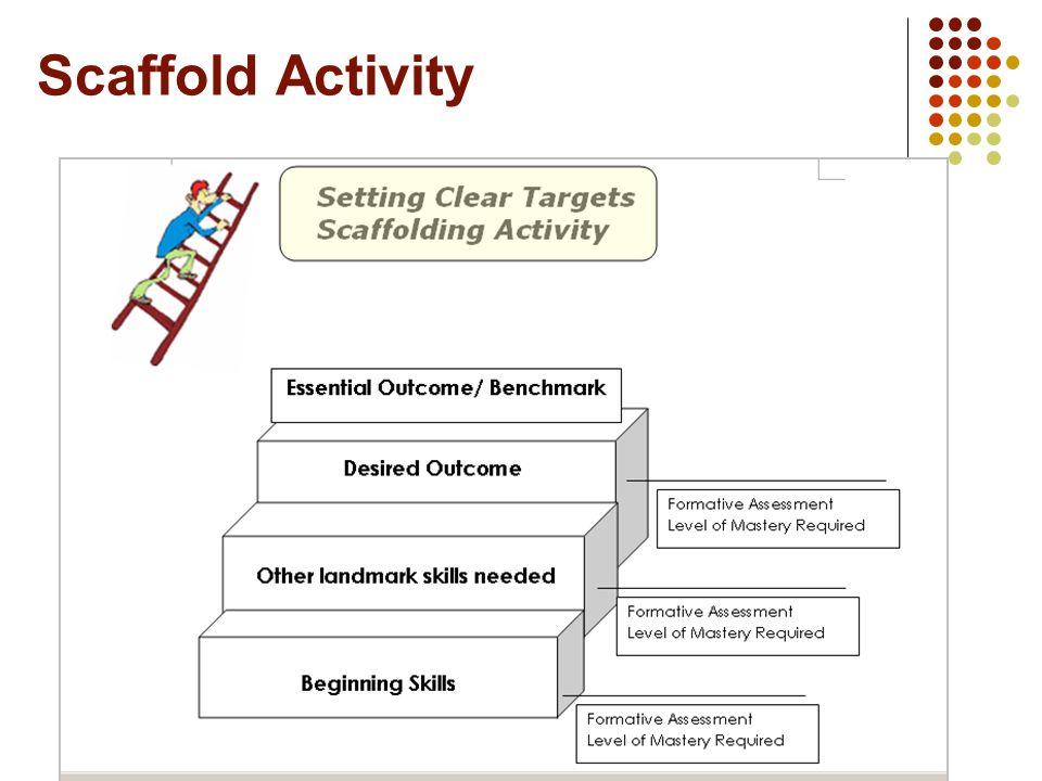 Scaffold Activity