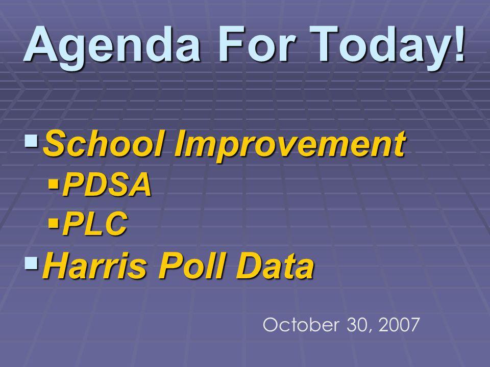 Agenda For Today! School Improvement School Improvement PDSA PDSA PLC PLC Harris Poll Data Harris Poll Data October 30, 2007