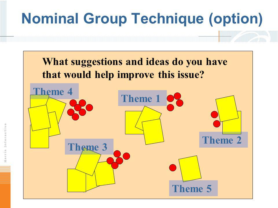 Nominal Group Technique (option) What suggestions and ideas do you have that would help improve this issue? Theme 1 Theme 2 Theme 3 Theme 5 Theme 4