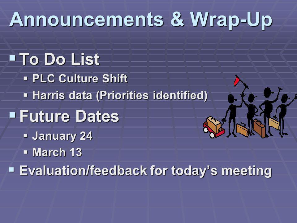 Announcements & Wrap-Up To Do List To Do List PLC Culture Shift PLC Culture Shift Harris data (Priorities identified) Harris data (Priorities identifi