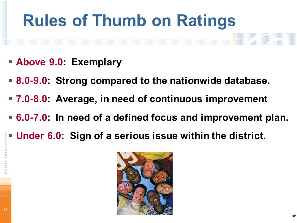 10 Rules of Thumb on Ratings Above 9.0: Exemplary 8.0-9.0: Strong compared to the nationwide database.