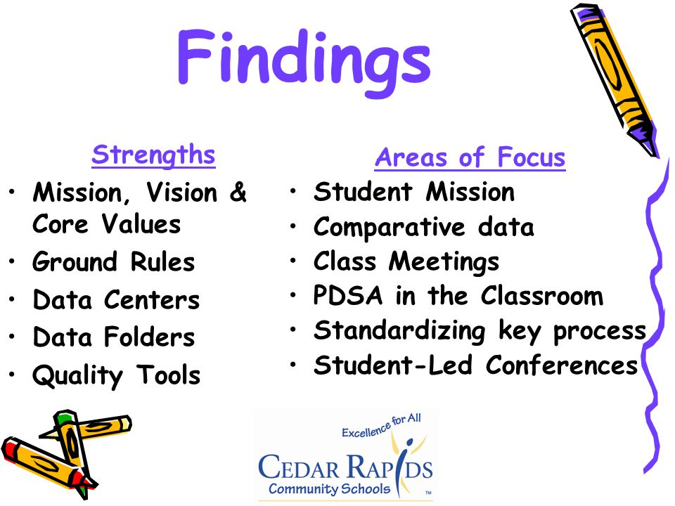 Findings Strengths Mission, Vision & Core Values Ground Rules Data Centers Data Folders Quality Tools Areas of Focus Student Mission Comparative data