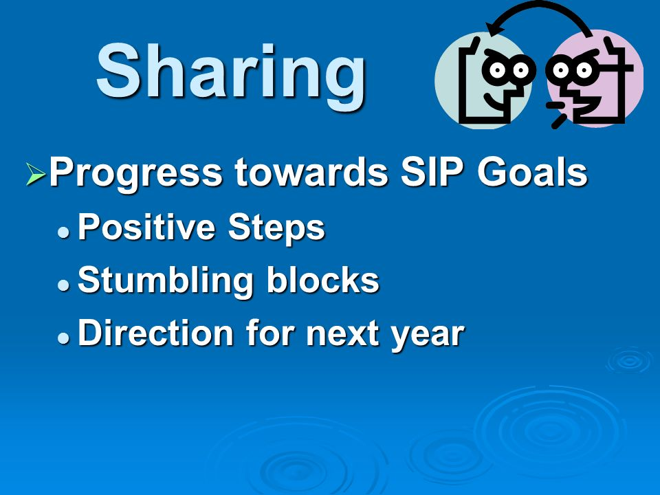 Sharing Progress towards SIP Goals Progress towards SIP Goals Positive Steps Positive Steps Stumbling blocks Stumbling blocks Direction for next year Direction for next year