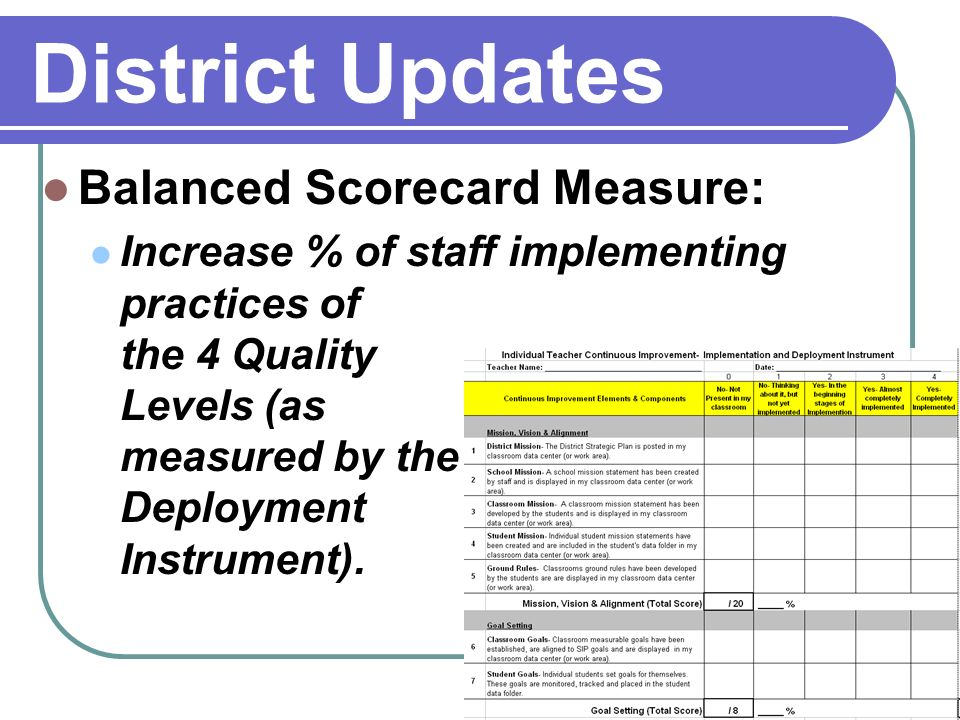District Updates Balanced Scorecard Measure: Increase % of staff implementing practices of the 4 Quality Levels (as measured by the Deployment Instrument).