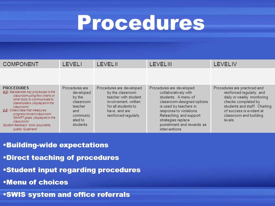 Procedures COMPONENTLEVEL ILEVEL IILEVEL IIILEVEL IV PROCEDURES 4.D- Standardize key processes in the classroom using flow charts or other tools to co