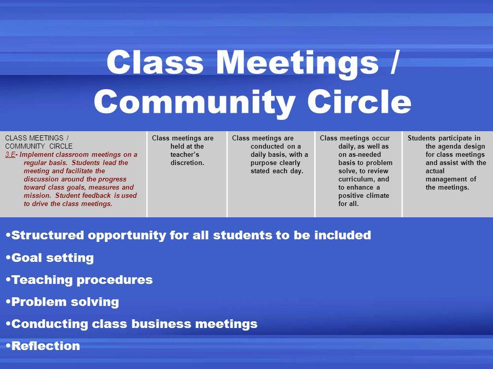 Class Meetings / Community Circle CLASS MEETINGS / COMMUNITY CIRCLE 3.E- Implement classroom meetings on a regular basis. Students lead the meeting an