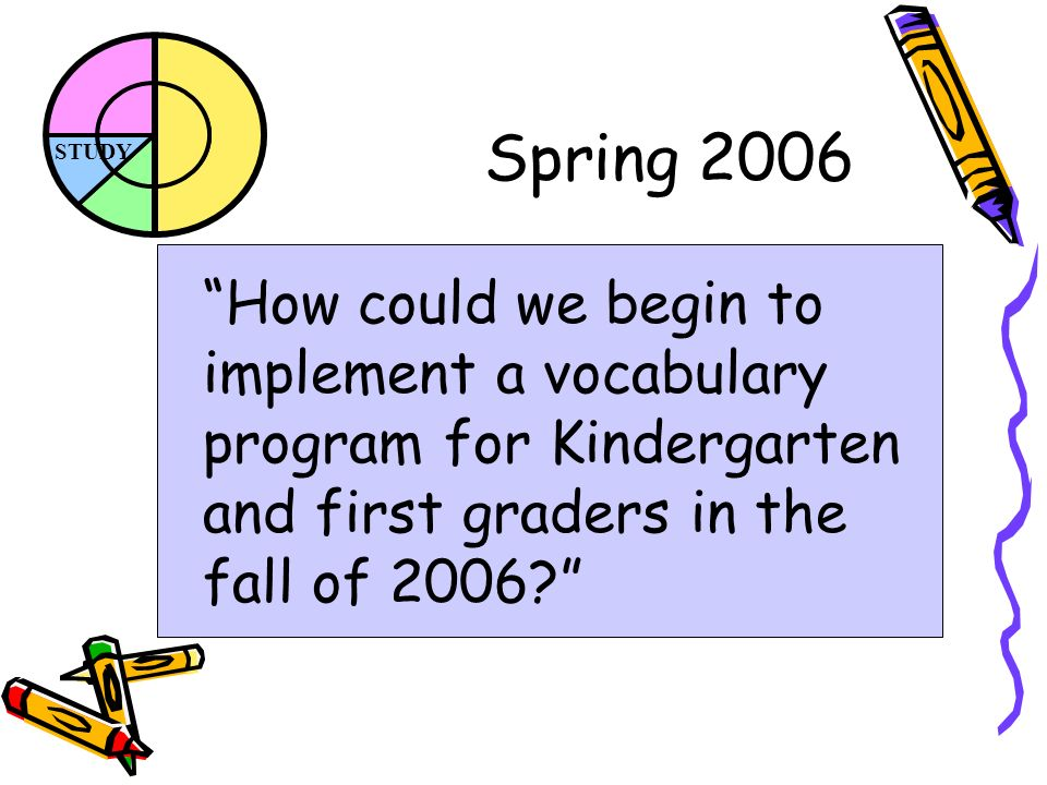 STUDY Spring 2006 How could we begin to implement a vocabulary program for Kindergarten and first graders in the fall of 2006?