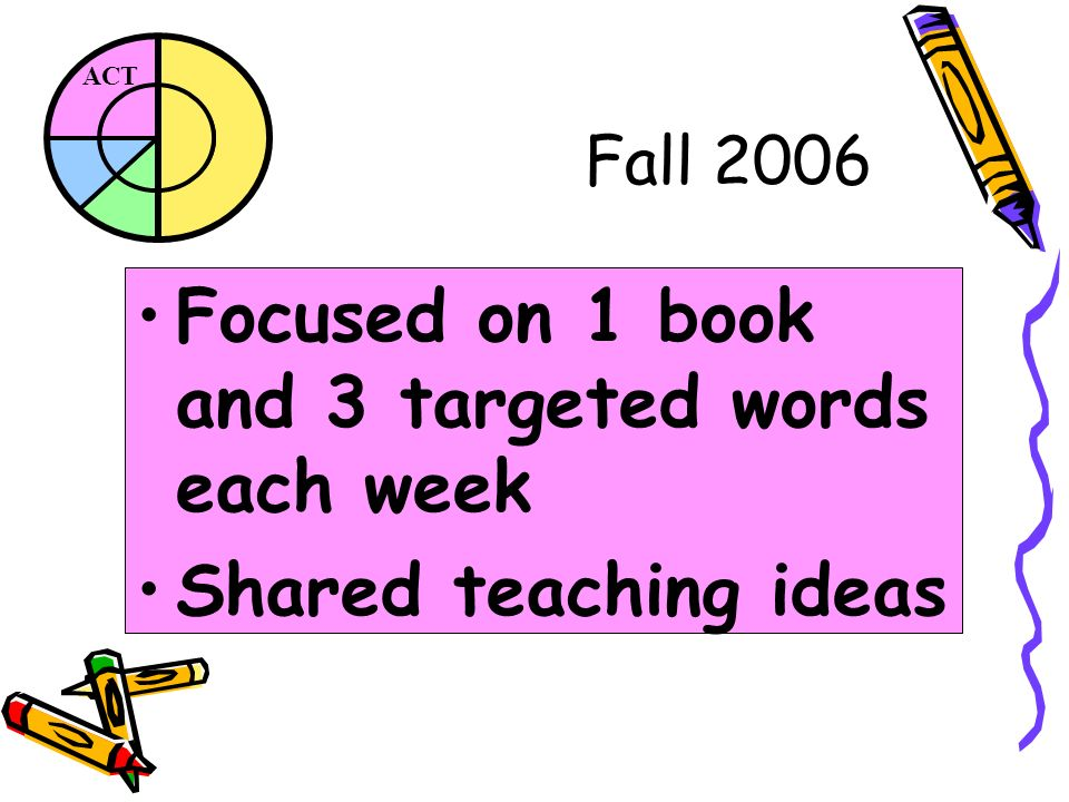 ACT Fall 2006 Focused on 1 book and 3 targeted words each week Shared teaching ideas