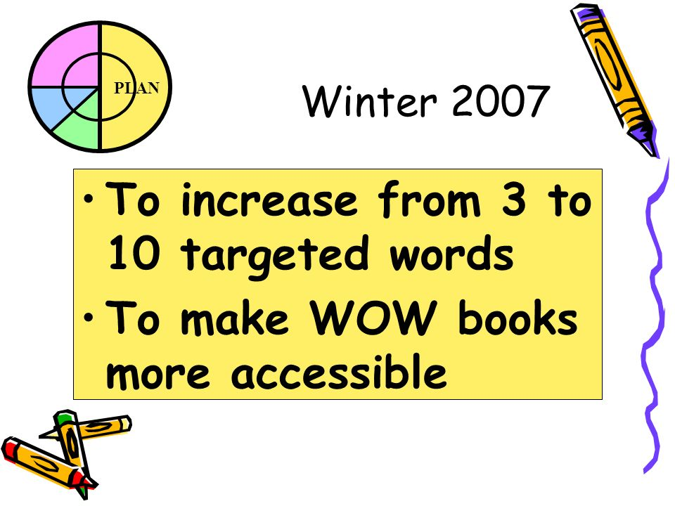 PLAN Winter 2007 To increase from 3 to 10 targeted words To make WOW books more accessible