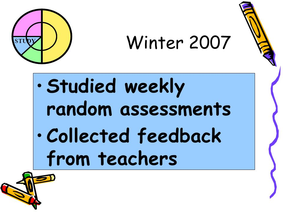 STUDY Winter 2007 Studied weekly random assessments Collected feedback from teachers