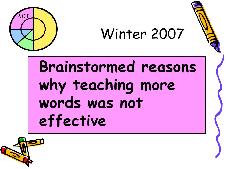 ACT Winter 2007 Brainstormed reasons why teaching more words was not effective