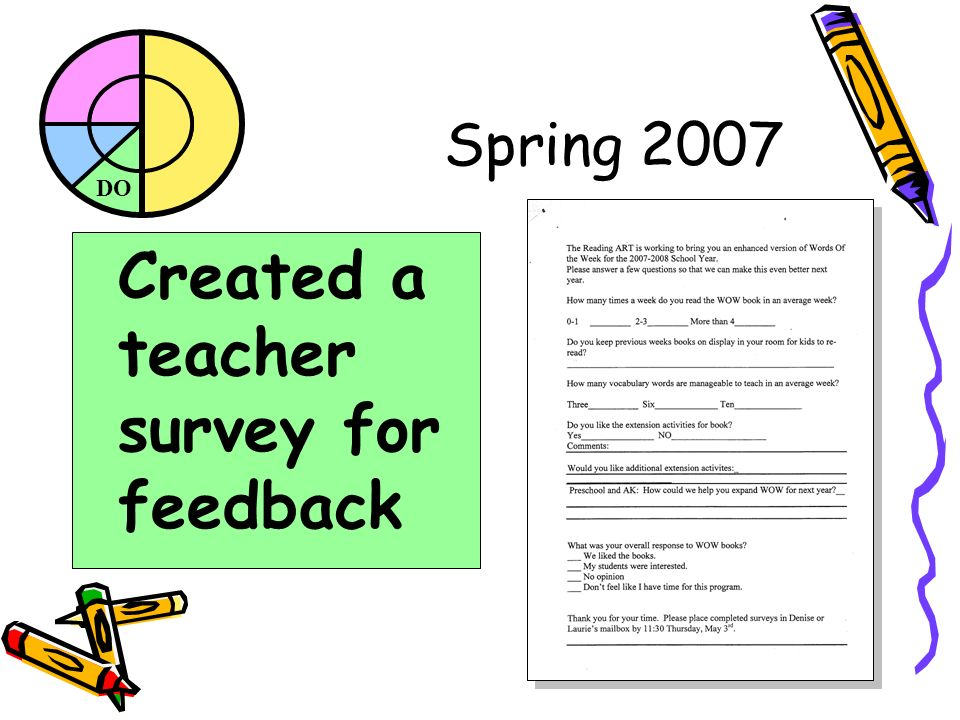 DO Created a teacher survey for feedback Spring 2007
