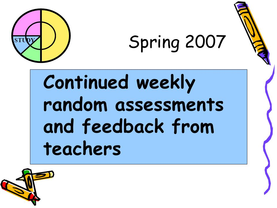 STUDY Spring 2007 Continued weekly random assessments and feedback from teachers