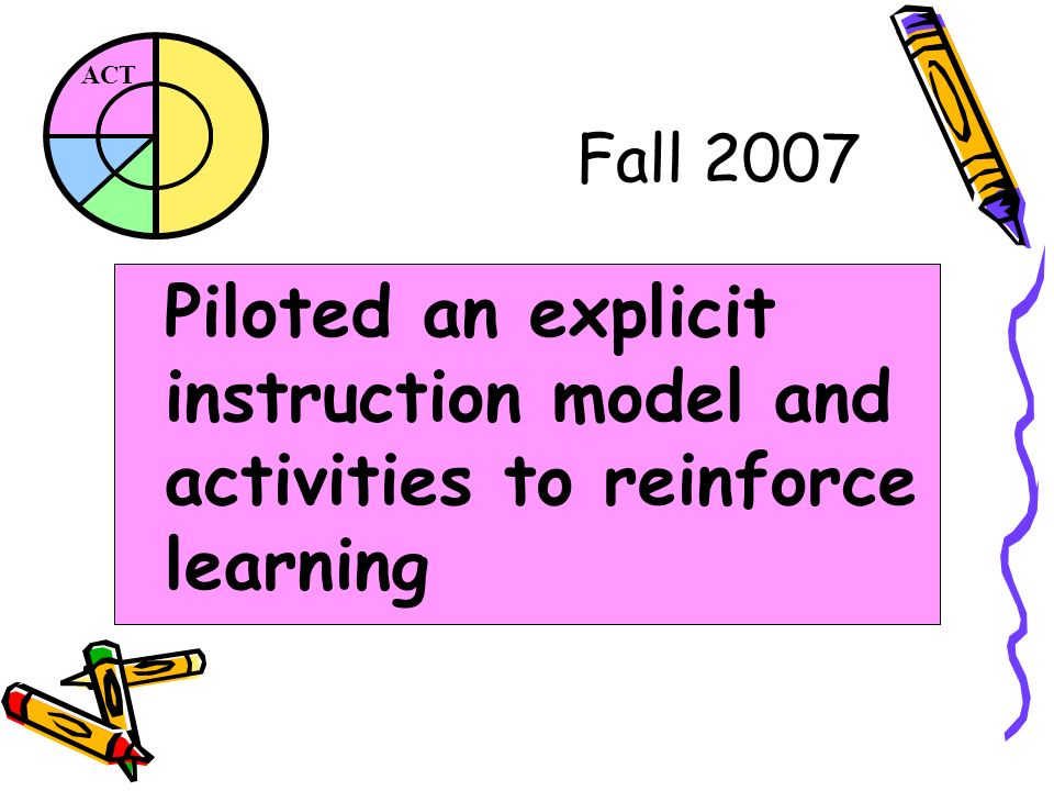 ACT Fall 2007 Piloted an explicit instruction model and activities to reinforce learning