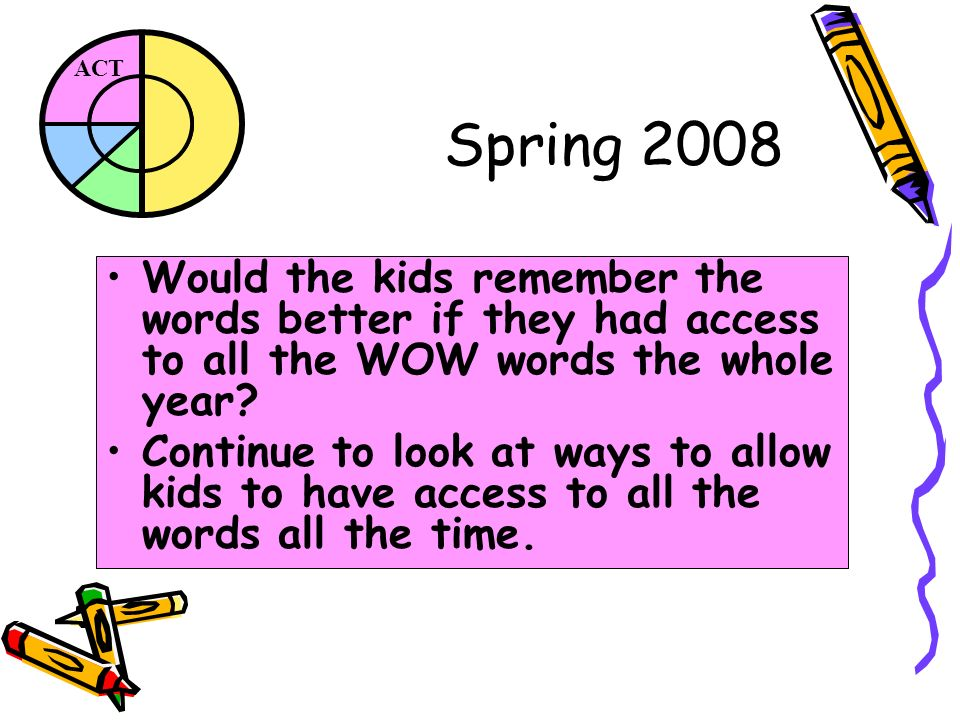 ACT Spring 2008 Would the kids remember the words better if they had access to all the WOW words the whole year? Continue to look at ways to allow kid