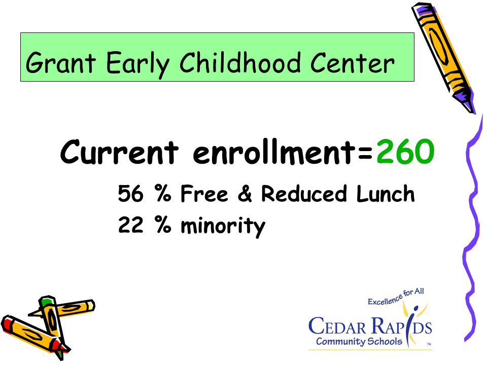Current enrollment=260 56 % Free & Reduced Lunch 22 % minority Grant Early Childhood Center