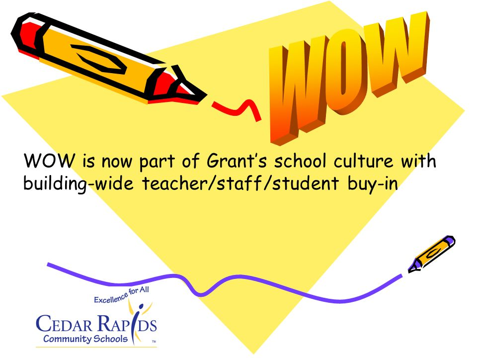 WOW is now part of Grants school culture with building-wide teacher/staff/student buy-in