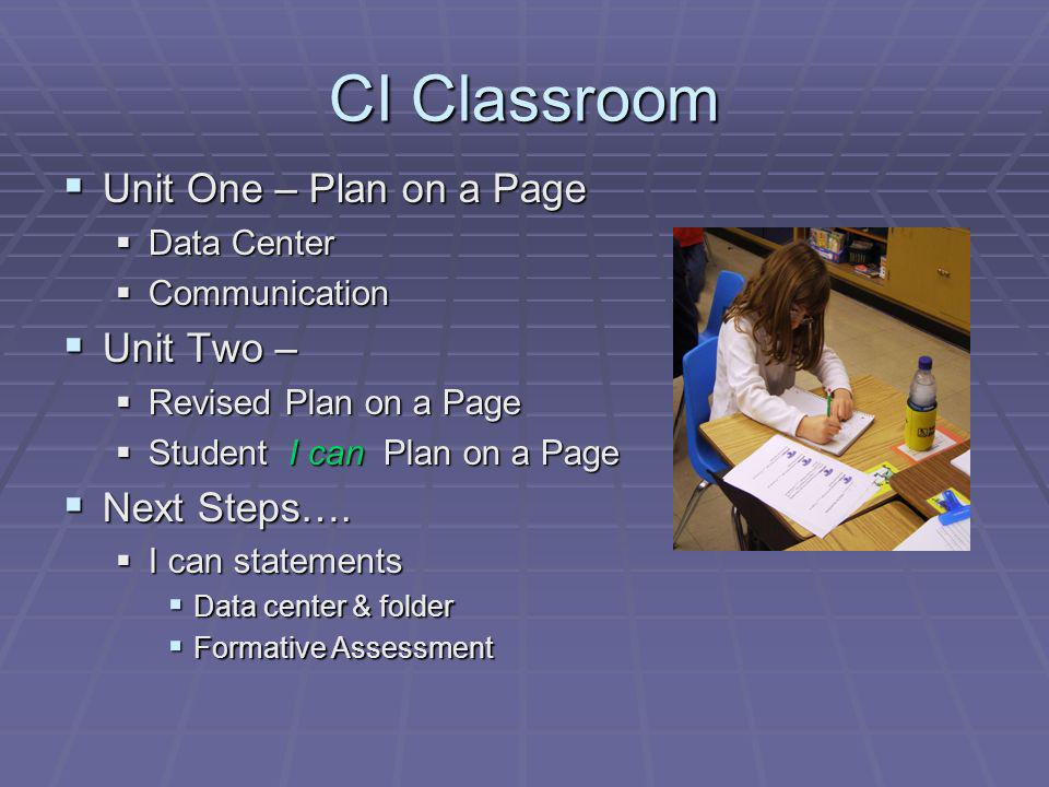 CI Classroom Unit One – Plan on a Page Unit One – Plan on a Page Data Center Data Center Communication Communication Unit Two – Unit Two – Revised Plan on a Page Revised Plan on a Page Student I can Plan on a Page Student I can Plan on a Page Next Steps….