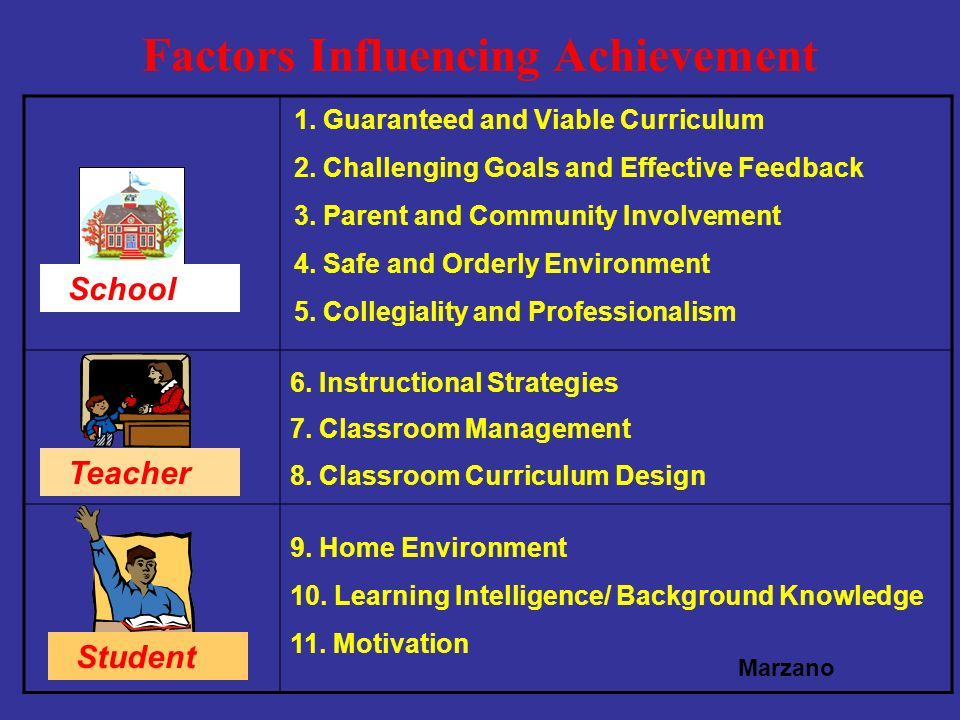 Factors Influencing Achievement 1. Guaranteed and Viable Curriculum 2.