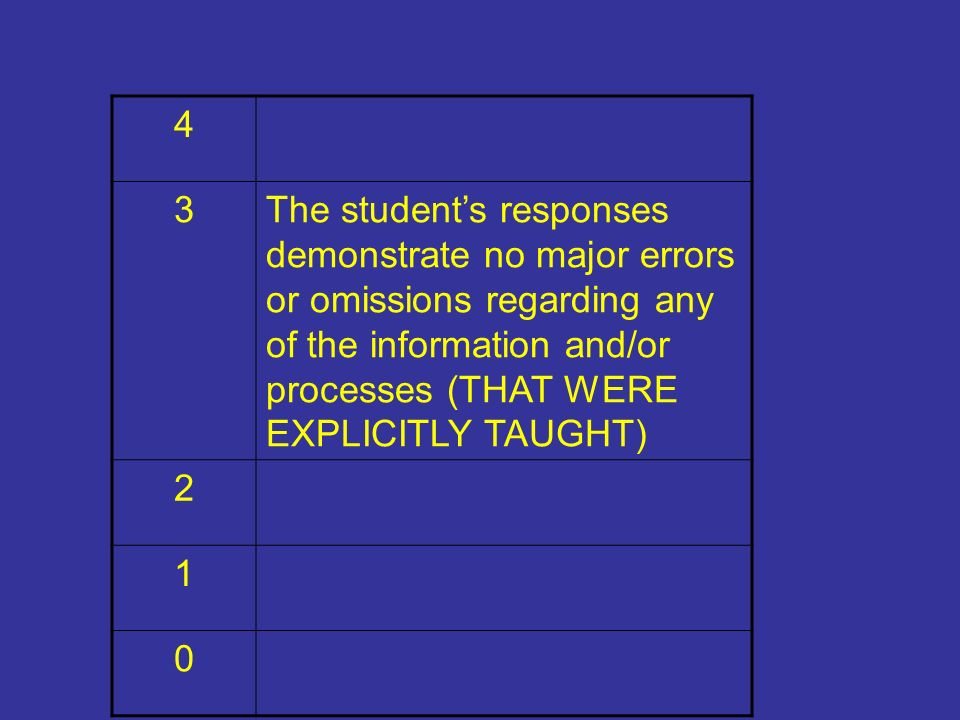 4 3 The students responses demonstrate no major errors or omissions regarding any of the information and/or processes 2The students responses indicate major errors or omissions regarding the more complex ideas and processes; however they do not indicate major errors or omissions relative to the simpler details and processes 1 0