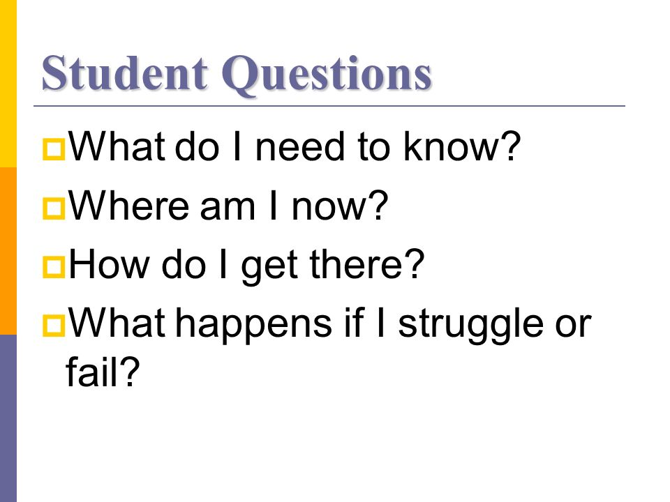 Student Questions What do I need to know. Where am I now.