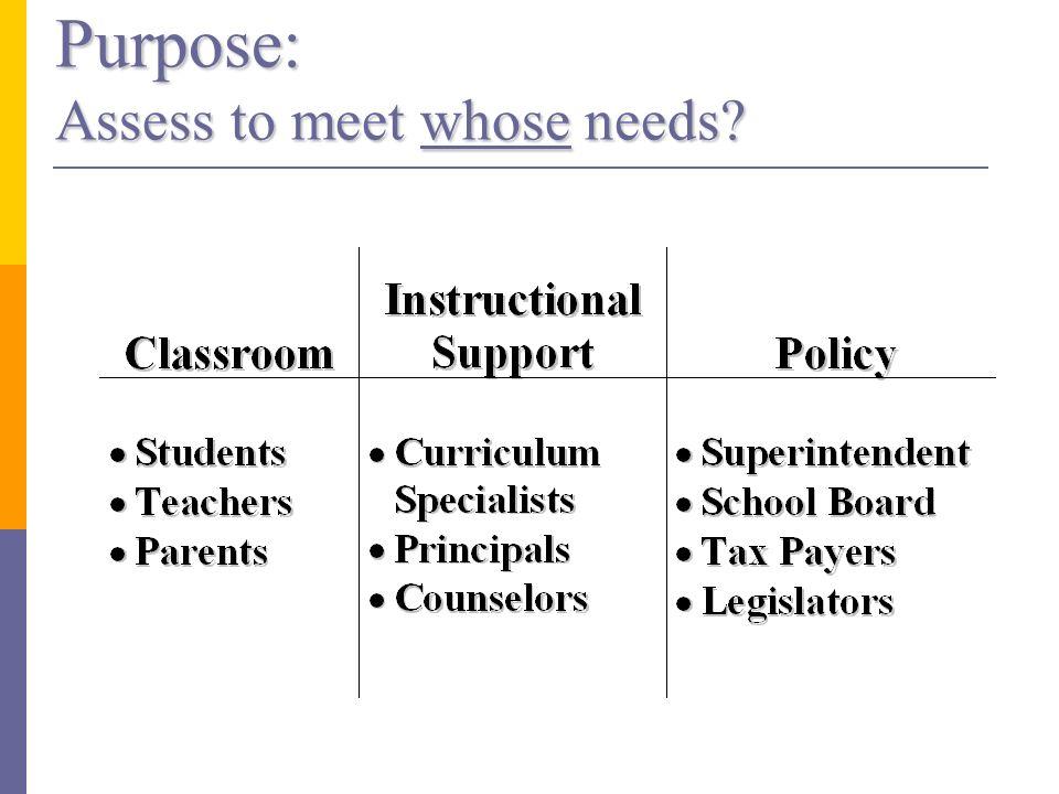 Purpose: Assess to meet whose needs