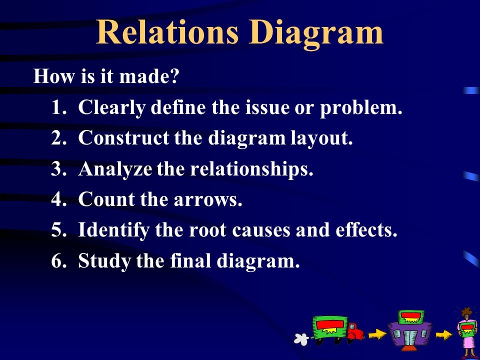 How is it made? 1. Clearly define the issue or problem. 2. Construct the diagram layout. 3. Analyze the relationships. 4. Count the arrows. 5. Identif